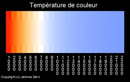 temperature-couleurs.jpg